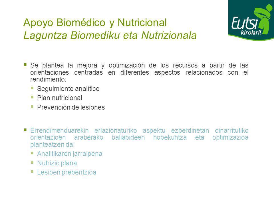 Apoyo Biomédico y Nutricional Laguntza Biomediku eta Nutrizionala Se plantea la mejora y optimización de los recursos a partir de las orientaciones ce