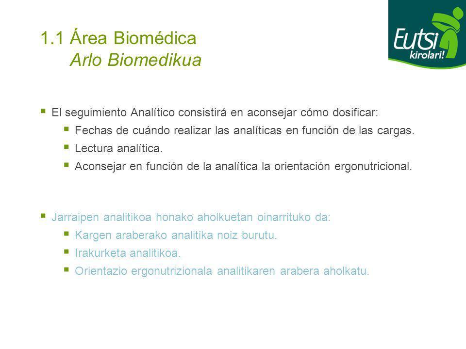 1.1 Área Biomédica Arlo Biomedikua El seguimiento Analítico consistirá en aconsejar cómo dosificar: Fechas de cuándo realizar las analíticas en funció