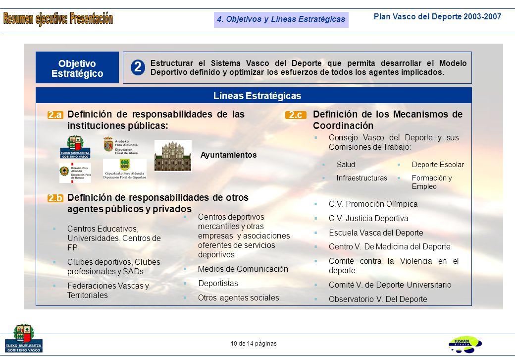 Plan Vasco del Deporte 2003-2007 9 de 14 páginas Objetivo Estratégico Líneas Estratégicas 1 Desarrollar un Modelo Deportivo propio para Euskadi que enriquezca la vida de la ciudadanía vasca permitiéndole recorrer su opción de trayecto deportivo.