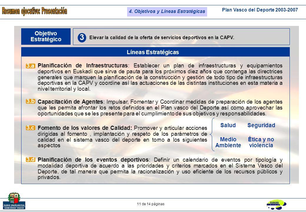 Plan Vasco del Deporte 2003-2007 10 de 14 páginas Objetivo Estratégico Líneas Estratégicas 2 Estructurar el Sistema Vasco del Deporte que permita desarrollar el Modelo Deportivo definido y optimizar los esfuerzos de todos los agentes implicados.