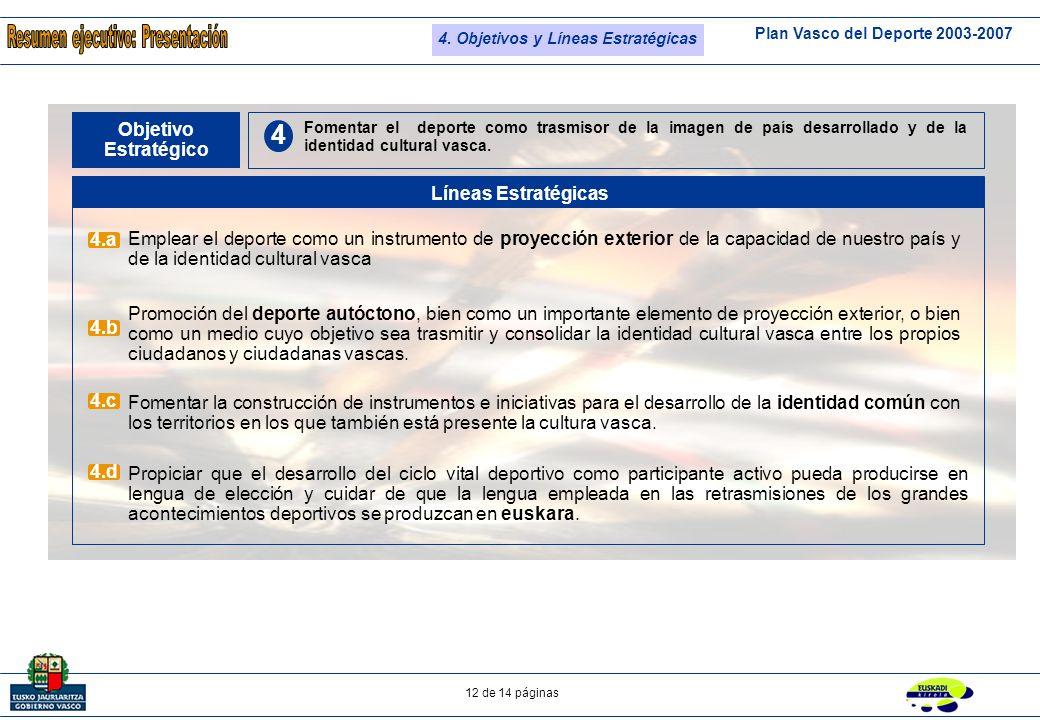 Plan Vasco del Deporte 2003-2007 11 de 14 páginas Objetivo Estratégico Líneas Estratégicas 3 Elevar la calidad de la oferta de servicios deportivos en la CAPV.