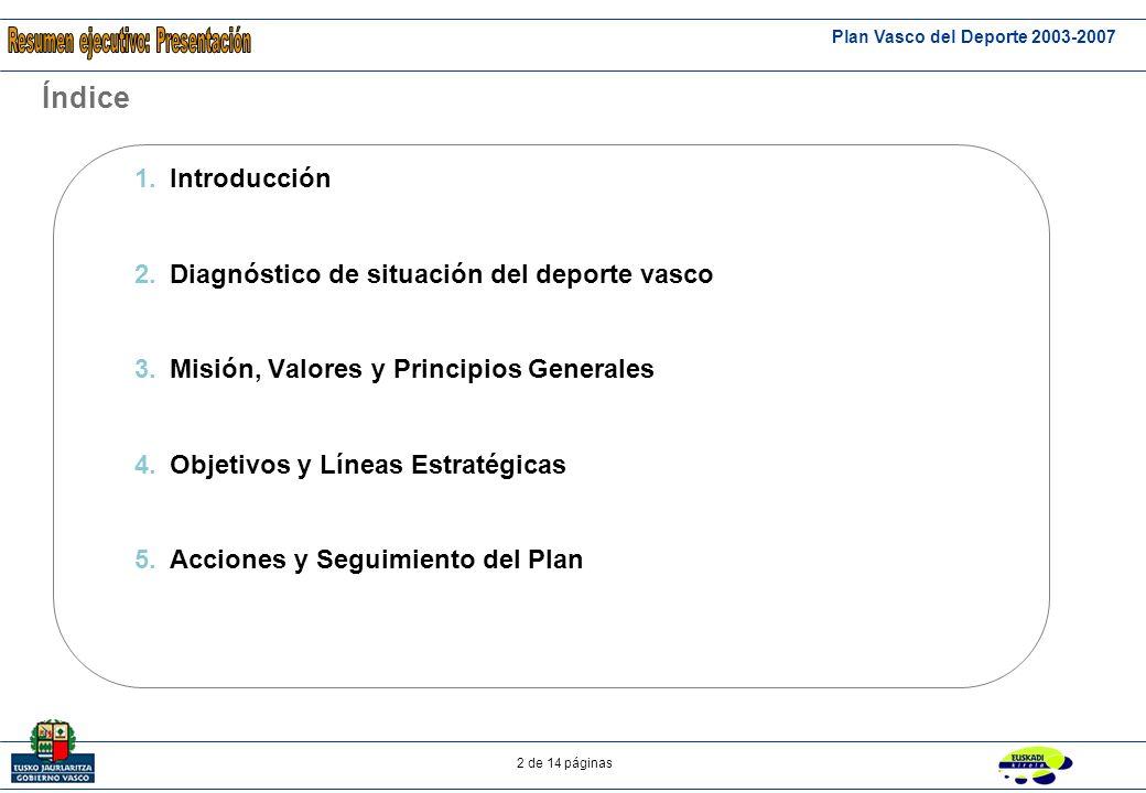 Estrategia Plan Vasco del Deporte 2003-2007 Donostia, 29 de octubre de 2003 Presentación del Plan