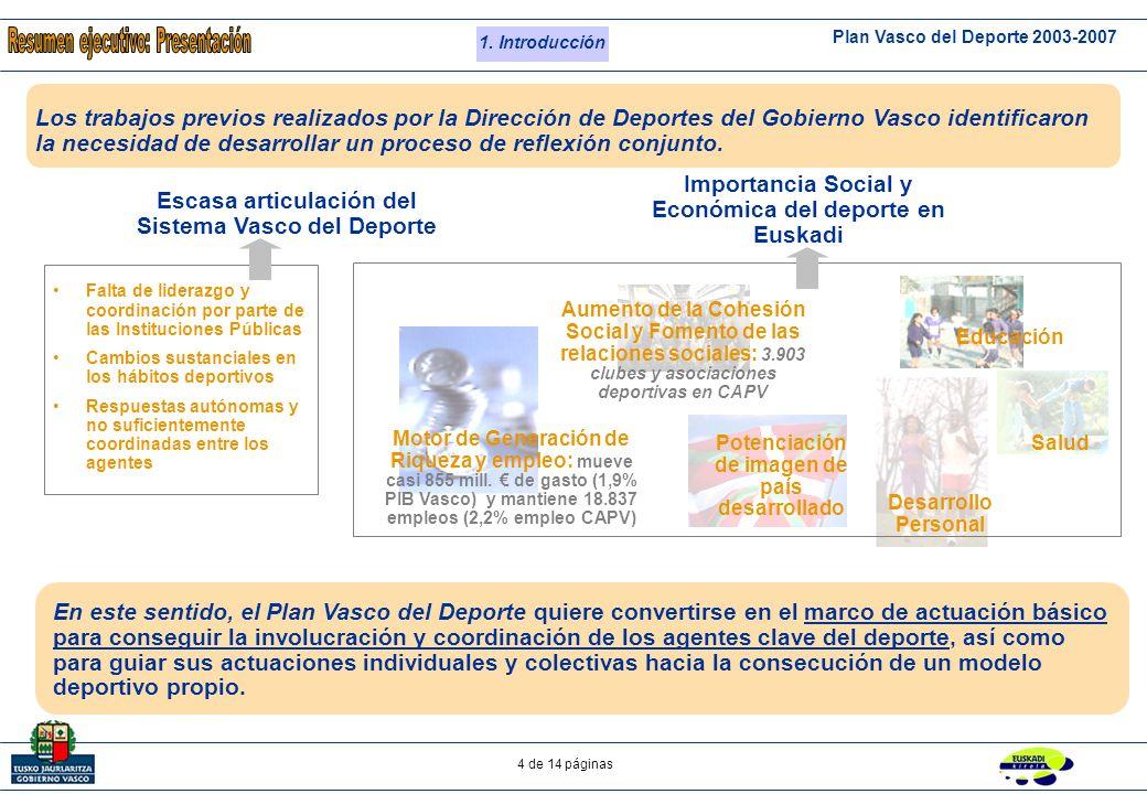 Plan Vasco del Deporte 2003-2007 3 de 14 páginas Antecedentes, Modelos de Referencia, Diagnóstico y Objetivos /Retos Estratégicos Programas Prioritarios y Acciones Selección de Comisiones de Trabajo y de P.