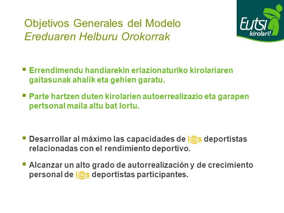 Objetivos Generales del Modelo Ereduaren Helburu Orokorrak Errendimendu handiarekin erlazionaturiko kirolariaren gaitasunak ahalik eta gehien garatu.