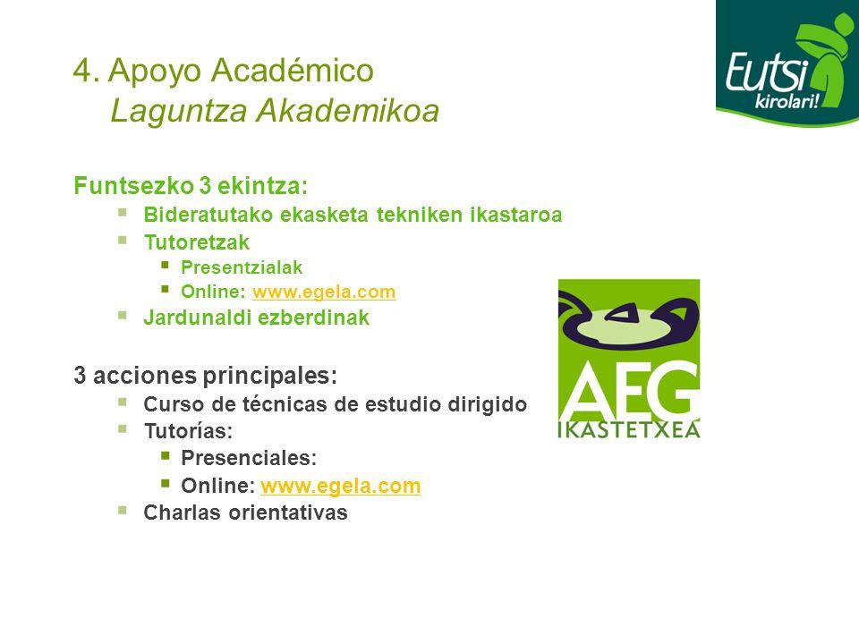 4. Apoyo Académico Laguntza Akademikoa Funtsezko 3 ekintza: Bideratutako ekasketa tekniken ikastaroa Tutoretzak Presentzialak Online: www.egela.comwww