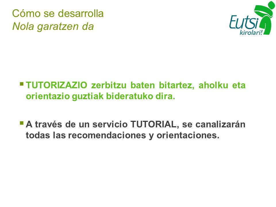 Cómo se desarrolla Nola garatzen da TUTORIZAZIO zerbitzu baten bitartez, aholku eta orientazio guztiak bideratuko dira. A través de un servicio TUTORI