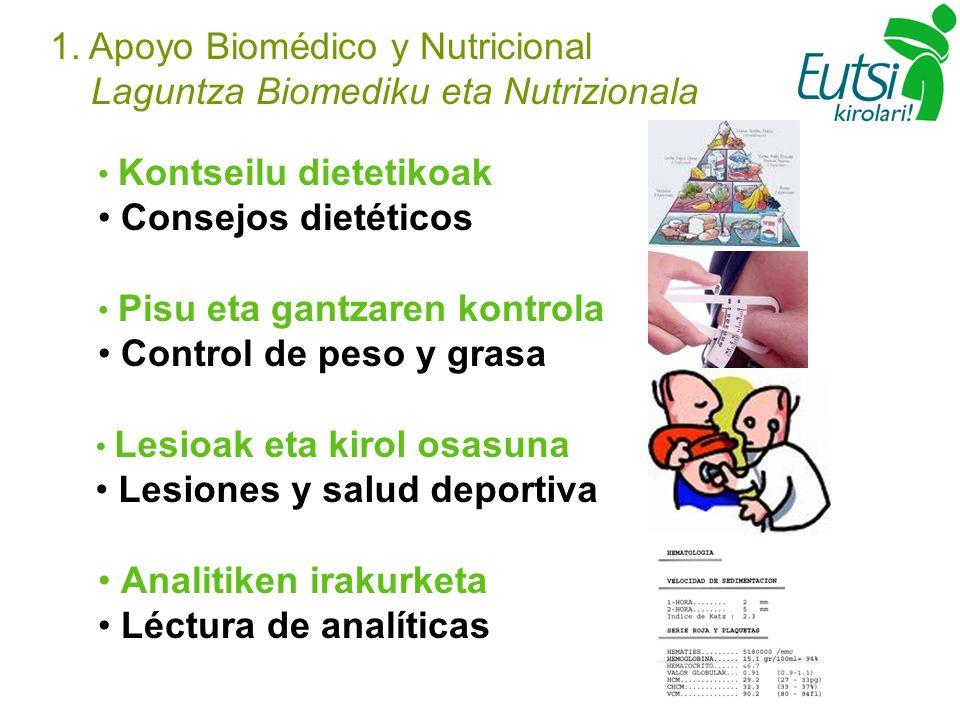 1. Apoyo Biomédico y Nutricional Laguntza Biomediku eta Nutrizionala Pisu eta gantzaren kontrola Control de peso y grasa Kontseilu dietetikoak Consejo