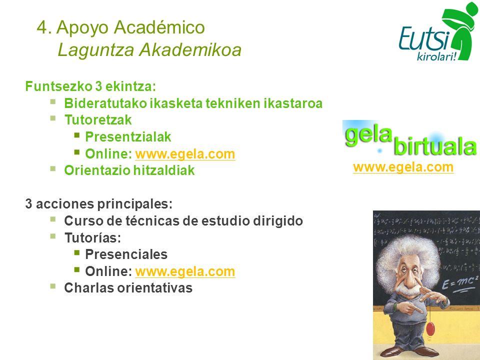 4. Apoyo Académico Laguntza Akademikoa Funtsezko 3 ekintza: Bideratutako ikasketa tekniken ikastaroa Tutoretzak Presentzialak Online: www.egela.comwww