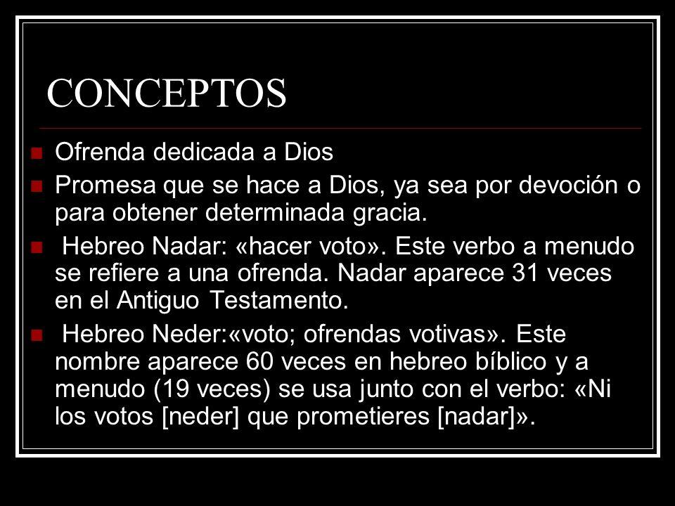 CONCEPTOS Griego Eujé: deseo, expresado como petición a Dios, o en obligación votiva:-oración, voto.