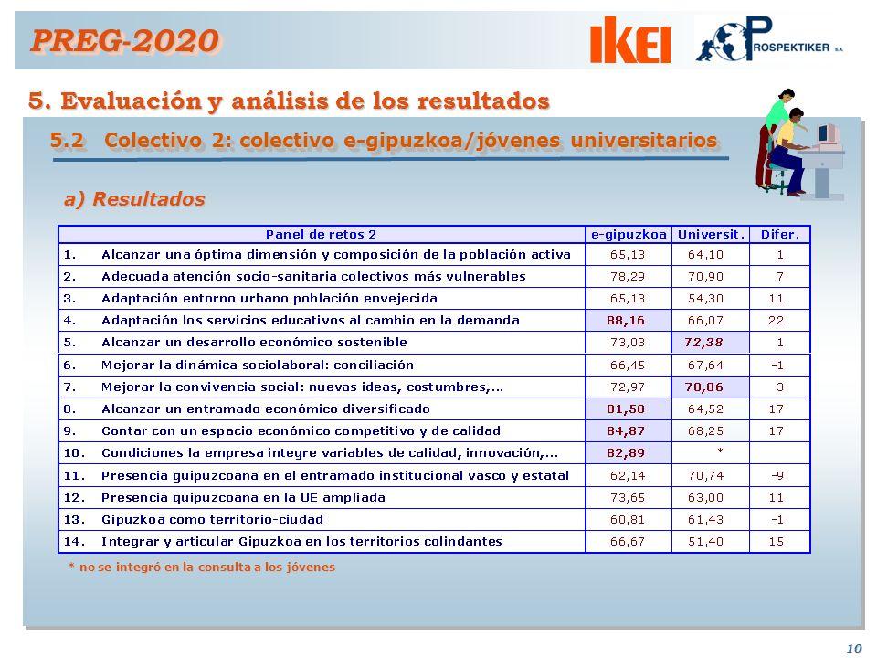 9 5. Evaluación y análisis de los resultados PREG-2020PREG-2020 b) Retos seleccionados 4.- La adaptación de los agentes sociales (servicios educativos