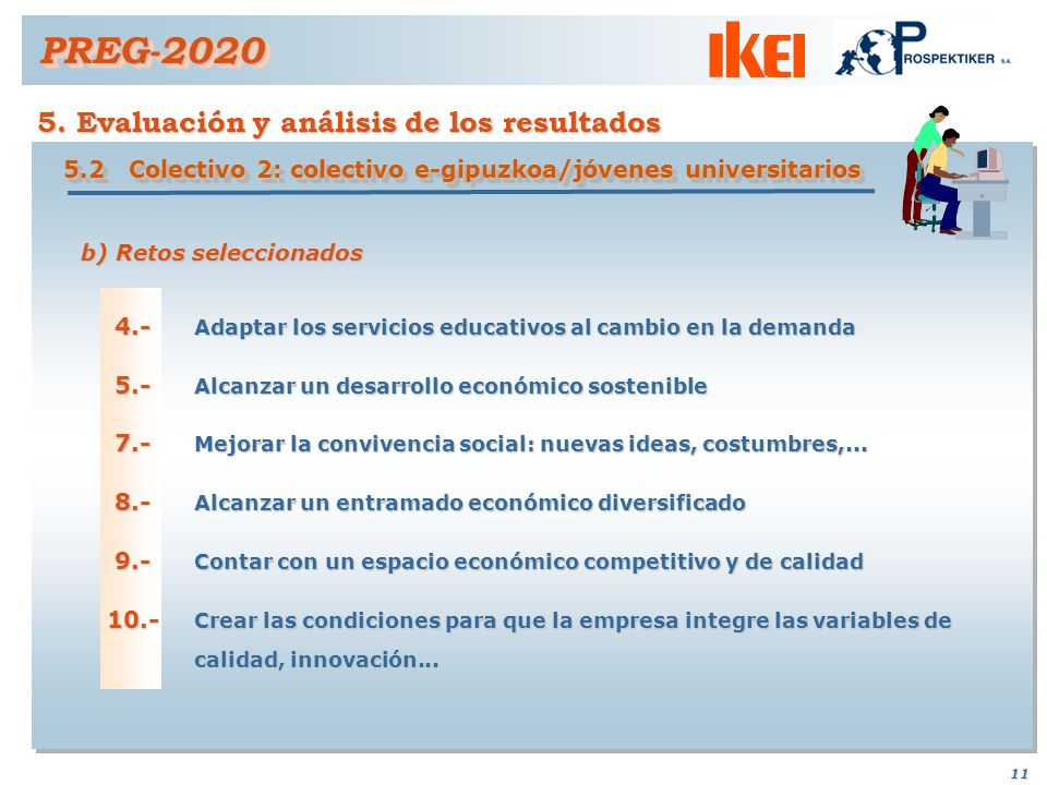 10 5. Evaluación y análisis de los resultados PREG-2020PREG-2020 a) Resultados * no se integró en la consulta a los jóvenes 5.2 Colectivo 2: colectivo
