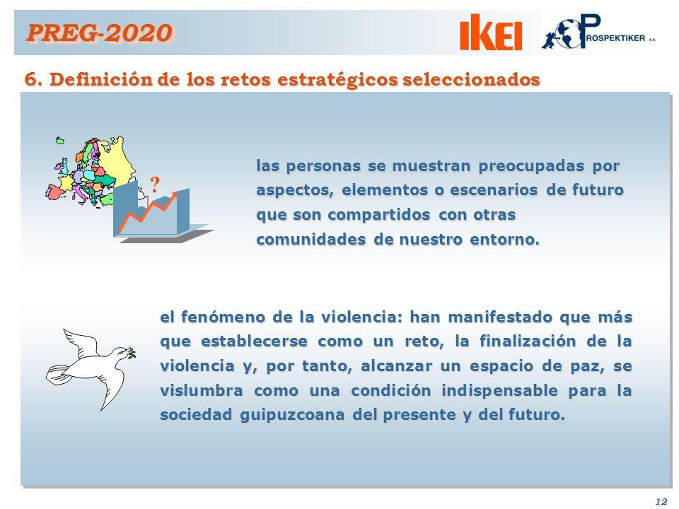 11 5. Evaluación y análisis de los resultados PREG-2020PREG-2020 4.- Adaptar los servicios educativos al cambio en la demanda 4.- Adaptar los servicio