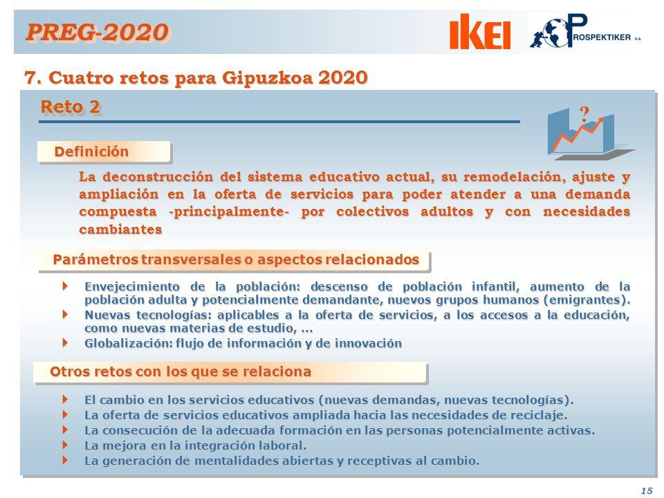 14 PREG-2020PREG-2020 7. Cuatro retos para Gipuzkoa 2020 Definición Definición La promoción, articulación y canalización del papel de la sociedad civi