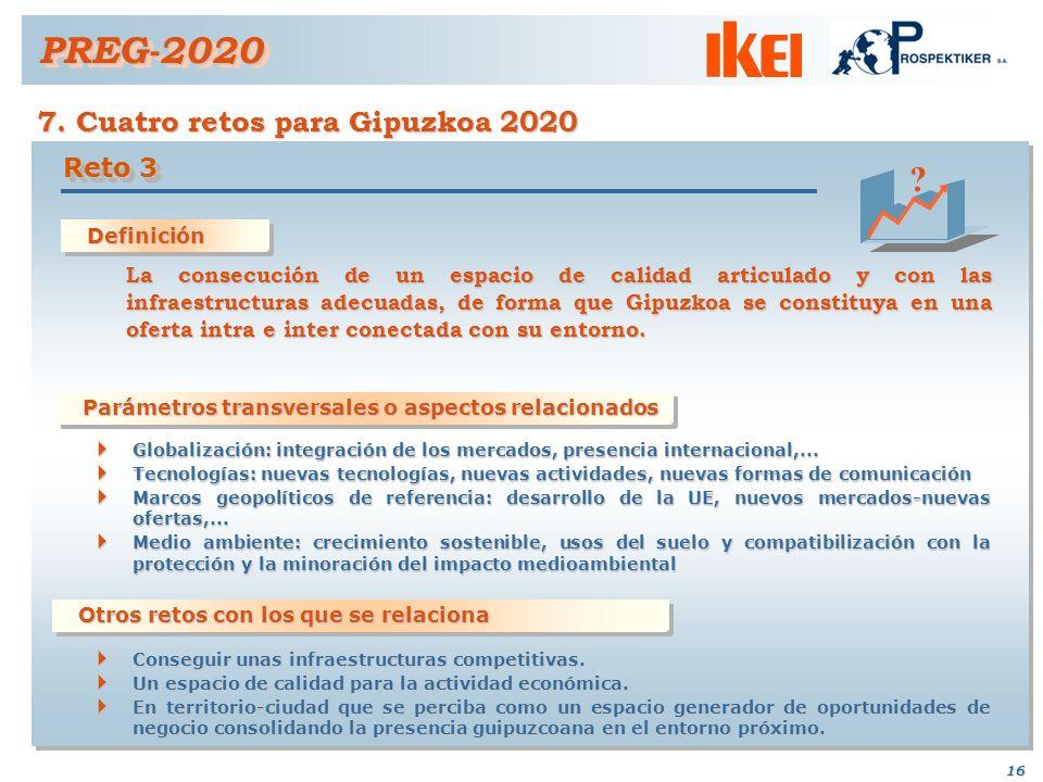 15 PREG-2020PREG-2020 7. Cuatro retos para Gipuzkoa 2020 Definición Definición La deconstrucción del sistema educativo actual, su remodelación, ajuste