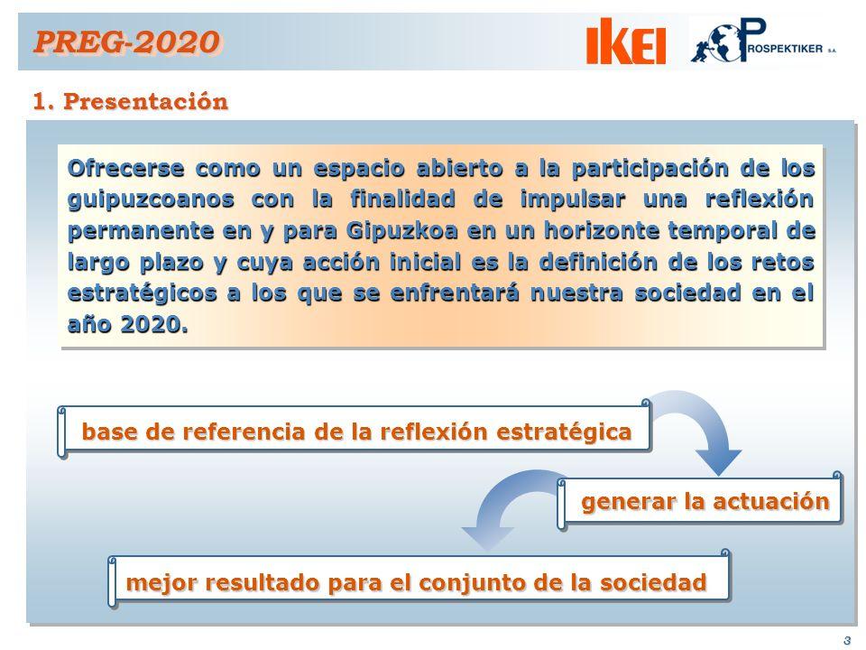 2 Indice PREG-2020PREG-2020 1. Presentación 2.Metodología 2.1.Grupos y personas 2.2.Procedimiento de consulta 3. Retos para Gipuzkoa. 2020 4.Resultado