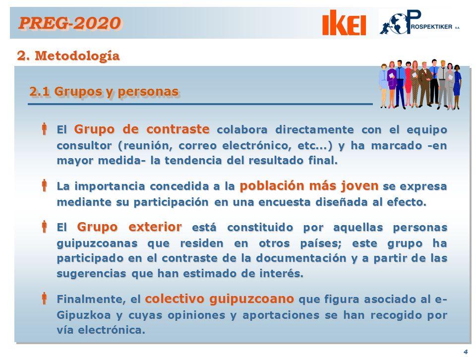 14 PREG-2020PREG-2020 7.