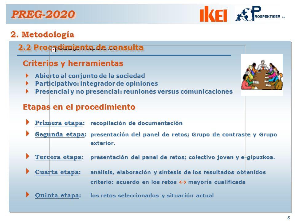 4 2. Metodología PREG-2020PREG-2020 2.1 Grupos y personas El Grupo de contraste colabora directamente con el equipo consultor (reunión, correo electró