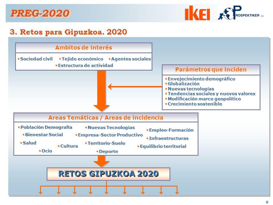 5 2. Metodología PREG-2020PREG-2020 2.2 Procedimiento de consulta Abierto al conjunto de la sociedad Abierto al conjunto de la sociedad Participativo: