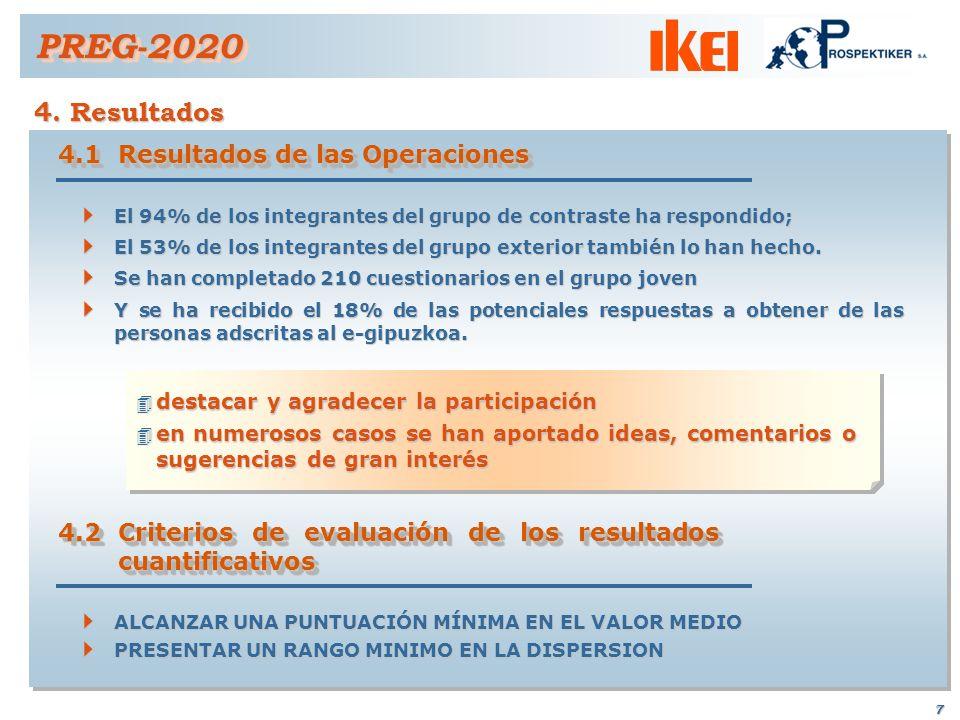 6 3. Retos para Gipuzkoa. 2020 PREG-2020PREG-2020 Ambitos de interés RETOS GIPUZKOA 2020 Parámetros que inciden Sociedad civilSociedad civil Tejido ec