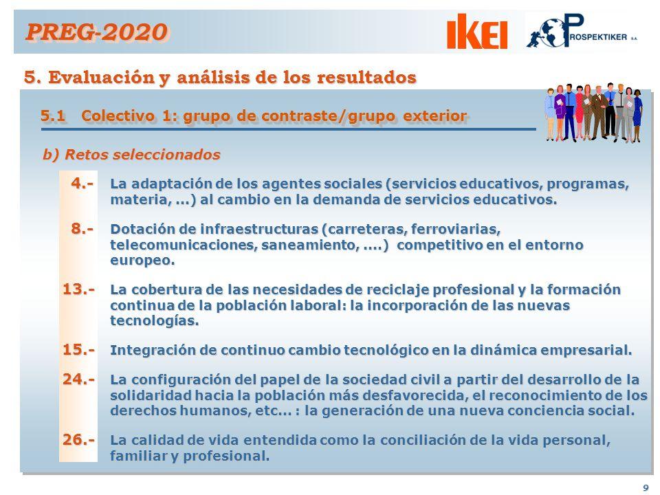 8 PREG-2020PREG-2020 5. Evaluación y análisis de los resultados 5.1 Colectivo 1: grupo de contraste/grupo exterior a) Resultados