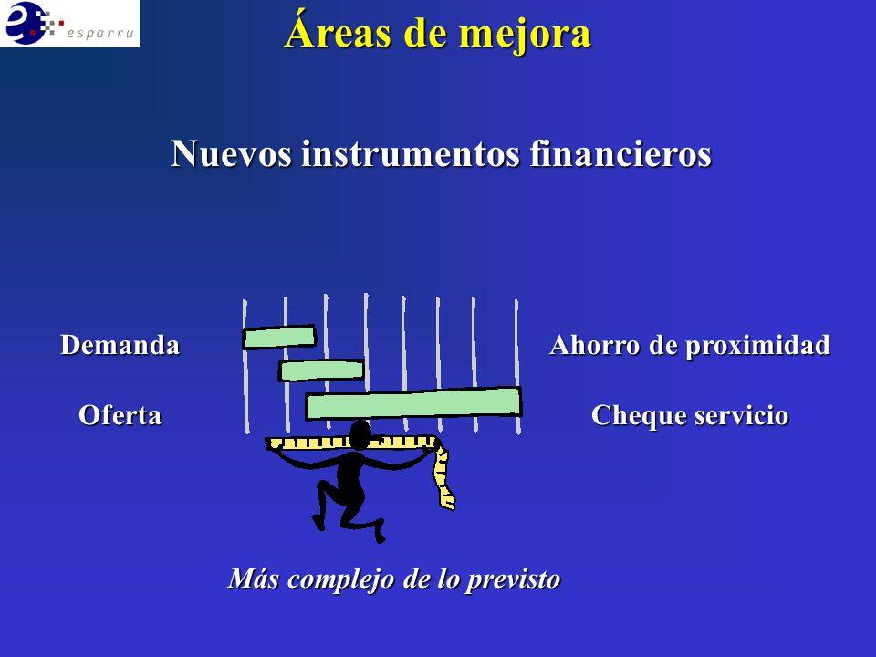 Áreas de mejora Nuevos instrumentos financieros DemandaOferta Ahorro de proximidad Cheque servicio Más complejo de lo previsto