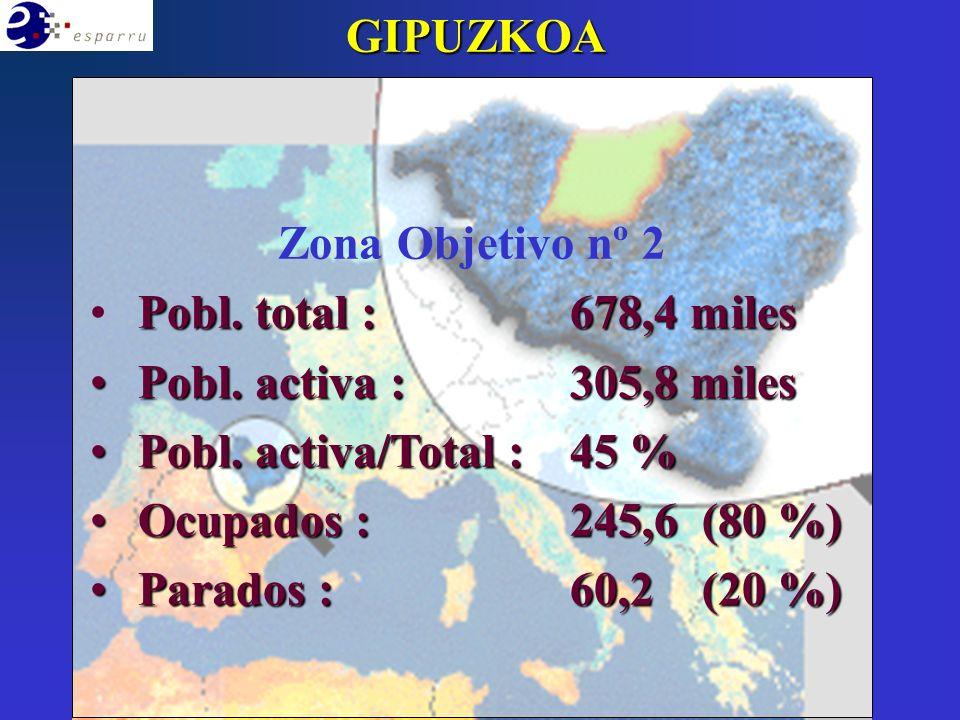 Zona Objetivo nº 2 Pobl. total : 678,4 miles Pobl.