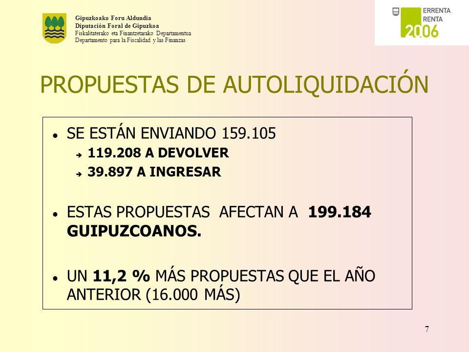 Gipuzkoako Foru Aldundia Diputación Foral de Gipuzkoa Fiskalitaterako eta Finantzetarako Departamentua Departamento para la Fiscalidad y las Finanzas 8 PROPUESTAS DE AUTOLIQUIDACIÓN l SUPONEN: CERCA DE LA MITAD (43,7%) DEL TOTAL DE LAS DECLARACIONES l IMPORTE MEDIO: è A INGRESAR: 692 è A DEVOLVER: 805