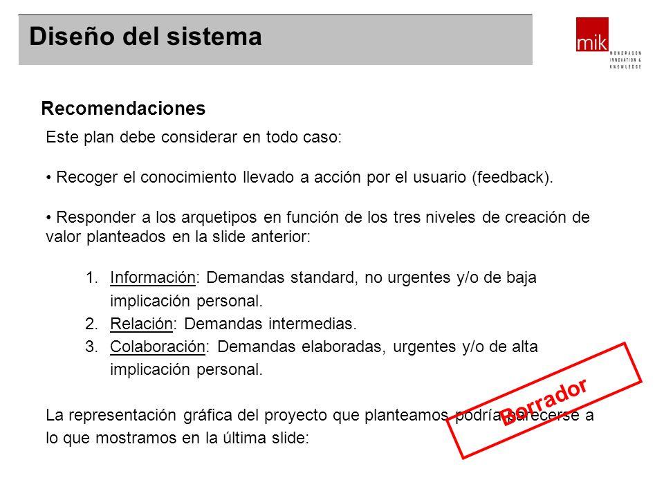 ¿Servicio o sistema de información? Diseño del sistema Este plan debe considerar en todo caso: Recoger el conocimiento llevado a acción por el usuario