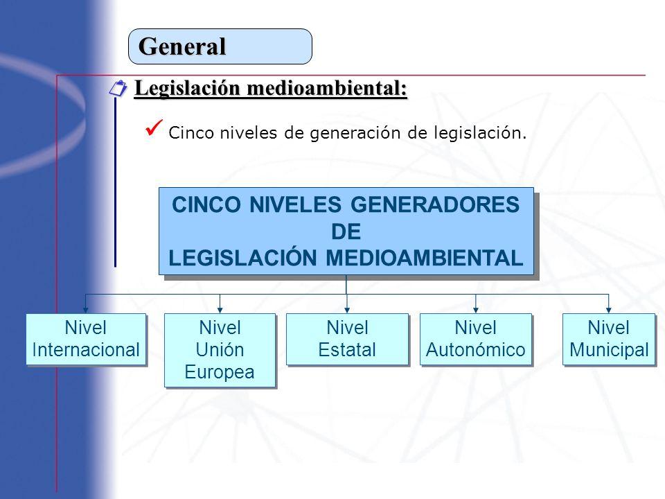 General Legislación medioambiental: Legislación medioambiental: Cinco niveles de generación de legislación. CINCO NIVELES GENERADORES DE LEGISLACIÓN M