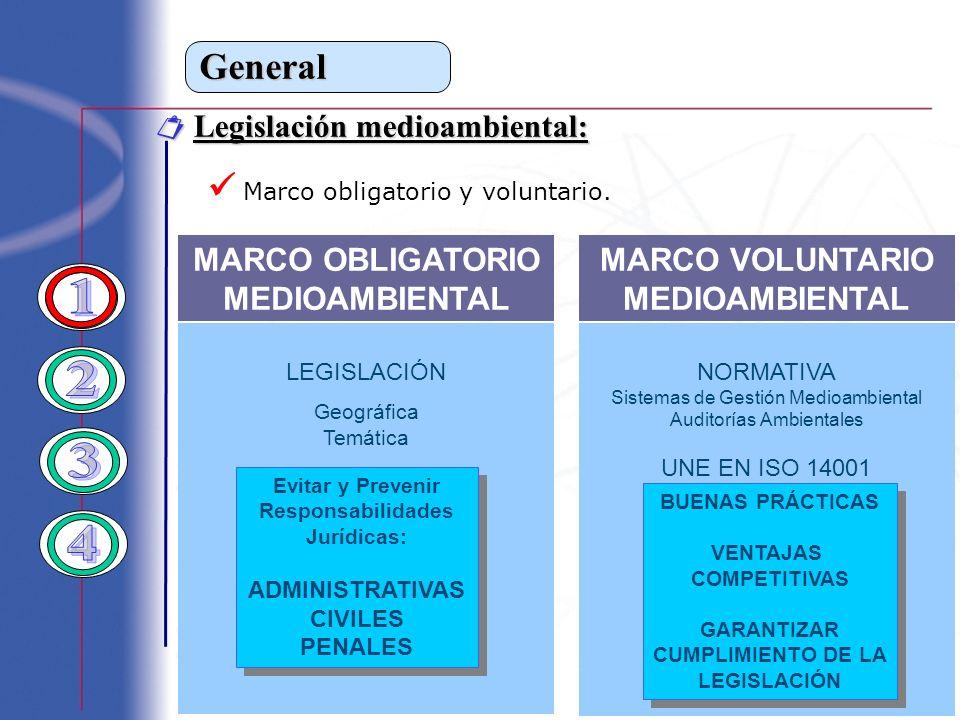 General Legislación medioambiental: Legislación medioambiental: Marco obligatorio y voluntario. MARCO OBLIGATORIO MEDIOAMBIENTAL LEGISLACIÓN Geográfic