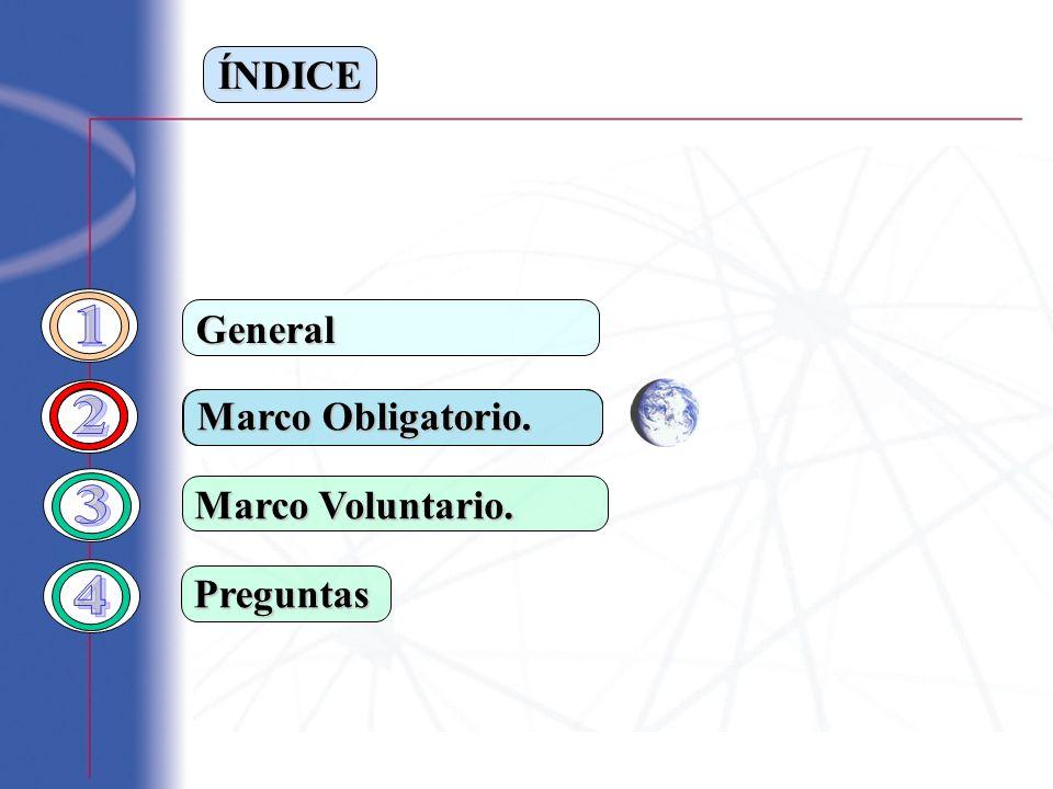 ÍNDICE Marco Voluntario. Preguntas General Marco Obligatorio.