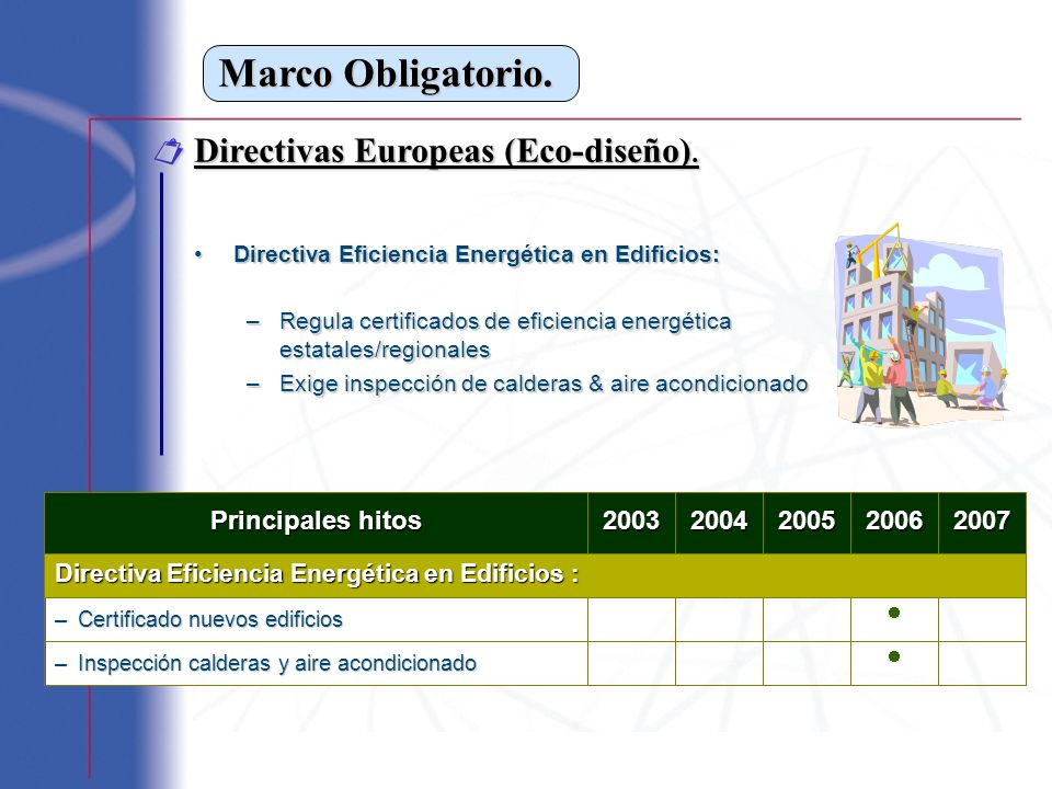 Marco Obligatorio. Directivas Europeas (Eco-diseño). Directivas Europeas (Eco-diseño). Directiva Eficiencia Energética en Edificios:Directiva Eficienc