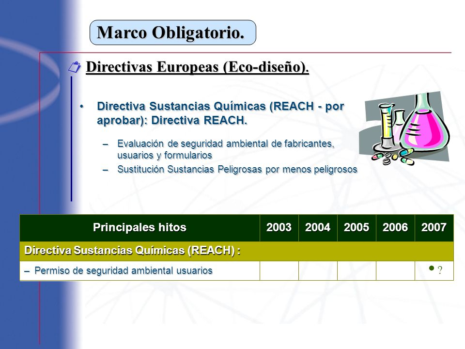 Marco Obligatorio. Directivas Europeas (Eco-diseño). Directivas Europeas (Eco-diseño). Directiva Sustancias Químicas (REACH - por aprobar): Directiva
