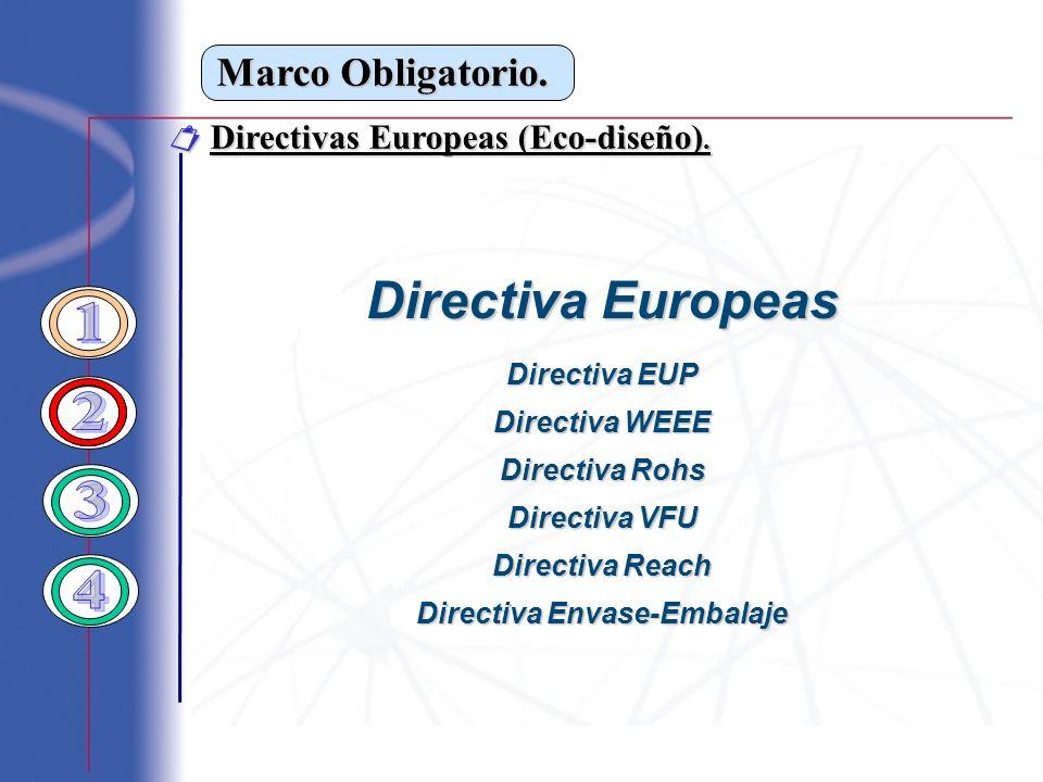 Marco Obligatorio. Directivas Europeas (Eco-diseño). Directivas Europeas (Eco-diseño). Directiva Europeas Directiva EUP Directiva WEEE Directiva Rohs
