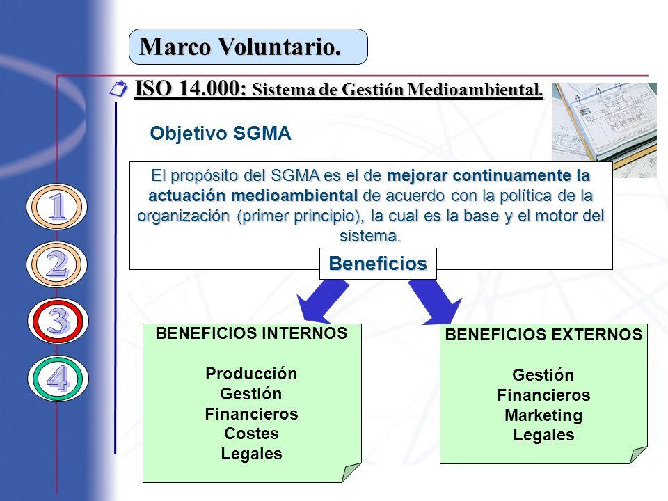 BENEFICIOS EXTERNOS Gestión Financieros Marketing Legales BENEFICIOS INTERNOS Producción Gestión Financieros Costes Legales Marco Voluntario. ISO 14.0