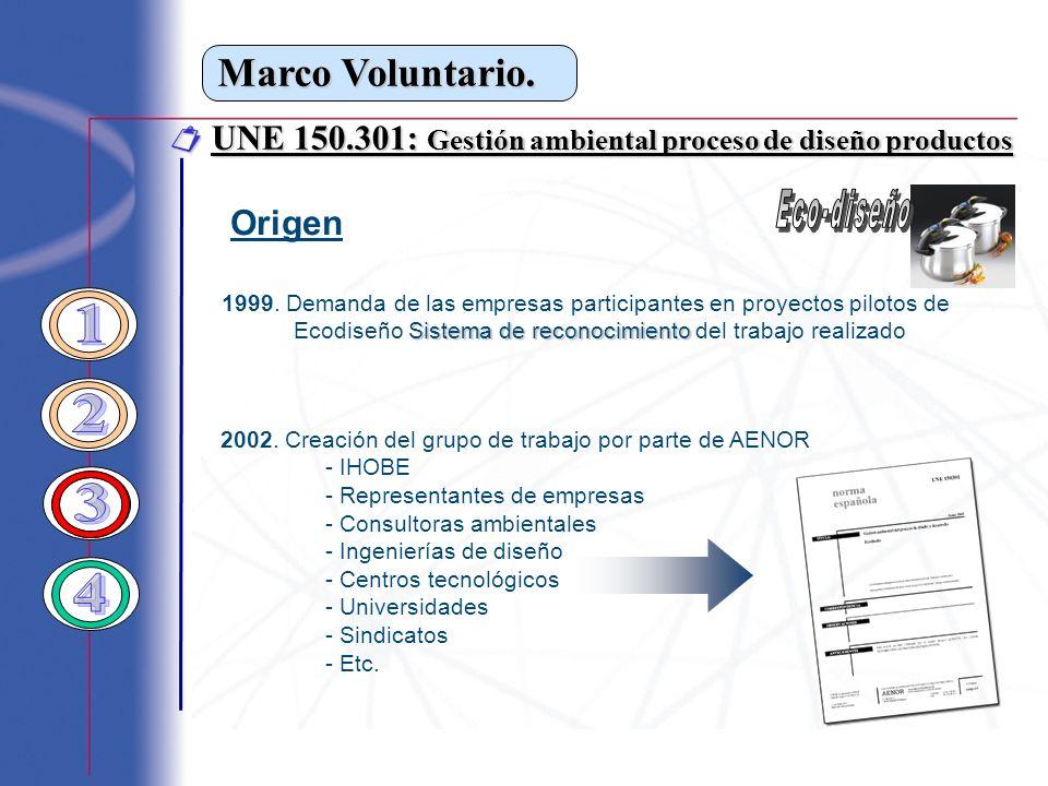 Marco Voluntario. 1999. Demanda de las empresas participantes en proyectos pilotos de Sistema de reconocimiento Ecodiseño Sistema de reconocimiento de