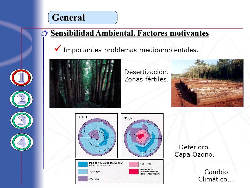 General Sensibilidad Ambiental. Factores motivantes Sensibilidad Ambiental. Factores motivantes Importantes problemas medioambientales. Desertización.
