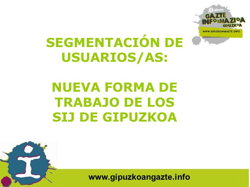 www.gipuzkoangazte.info DESCRIPCIÓN GEOGRÁFICA