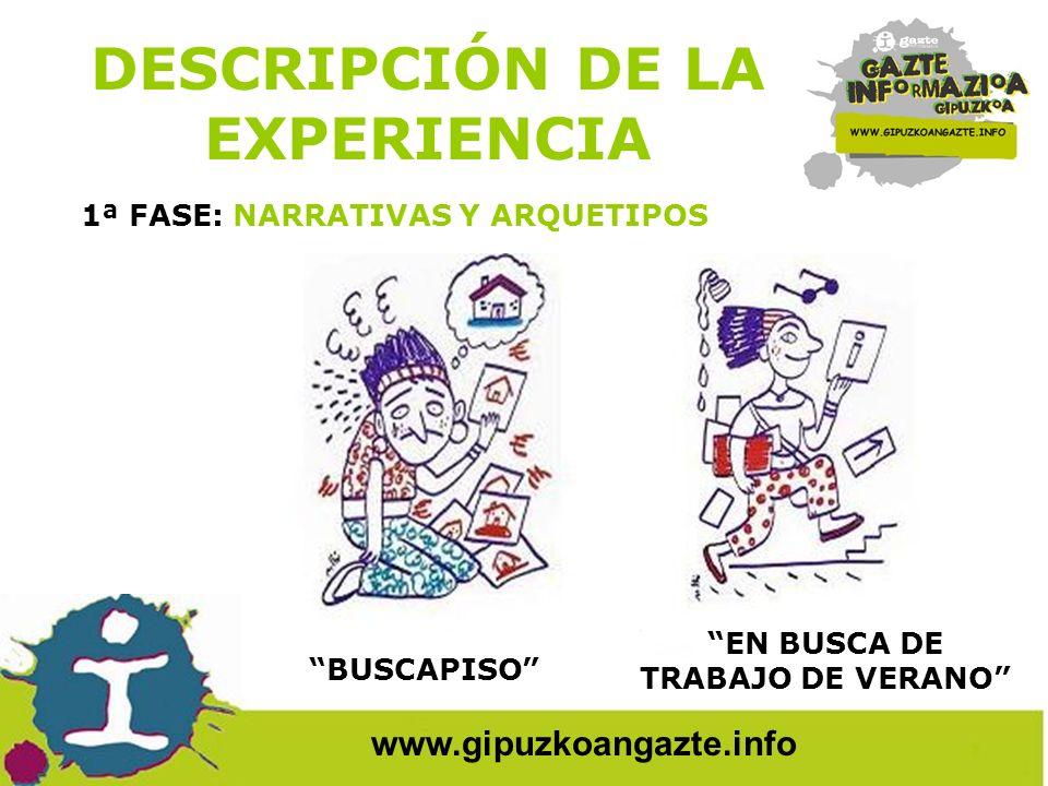 www.gipuzkoangazte.info IMPLICADO/A EN LA DINÁMICA SOCIAL TERMINANDO BACHILLER DESCRIPCIÓN DE LA EXPERIENCIA 1ª FASE: NARRATIVAS Y ARQUETIPOS