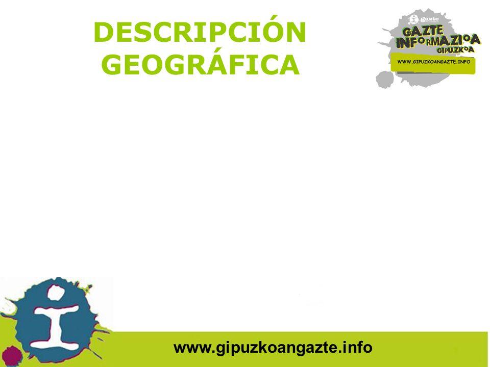 www.gipuzkoangazte.info