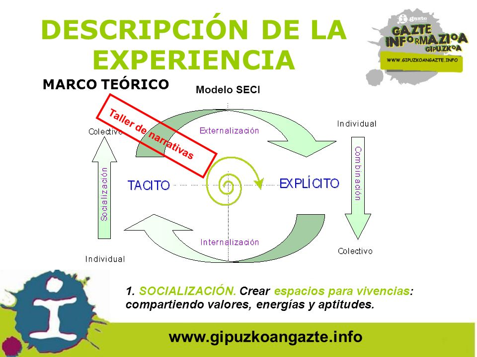 www.gipuzkoangazte.info 2.EXTERNALIZACIÓN.