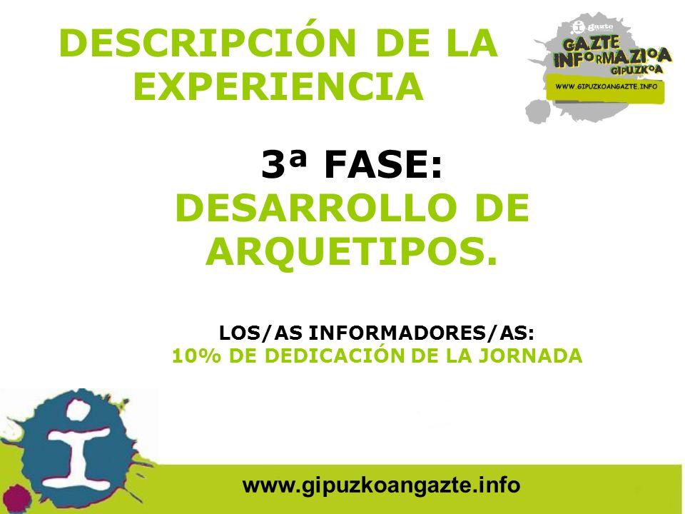 www.gipuzkoangazte.info DESCRIPCIÓN DE LA EXPERIENCIA 3ª FASE: DESARROLLO DE LOS ARQUETIPOS BUSCAPISO DE ALQUILER Marcapáginas www.gipuzkoangazte.info