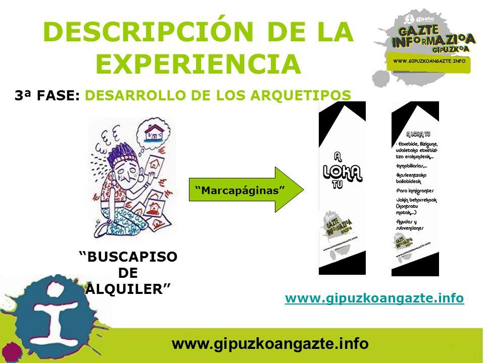 DESCRIPCIÓN DE LA EXPERIENCIA 3ª FASE: DESARROLLO DE LOS ARQUETIPOS Tarjeta www.gipuzkoangazte.info EN BUSCA DE TRABAJO DE VERANO