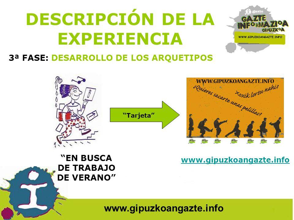 DESCRIPCIÓN DE LA EXPERIENCIA www.gipuzkoangazte.info BUSCABECAS TERMINANDO BACHILLER 3ª FASE: DESARROLLO DE LOS ARQUETIPOS