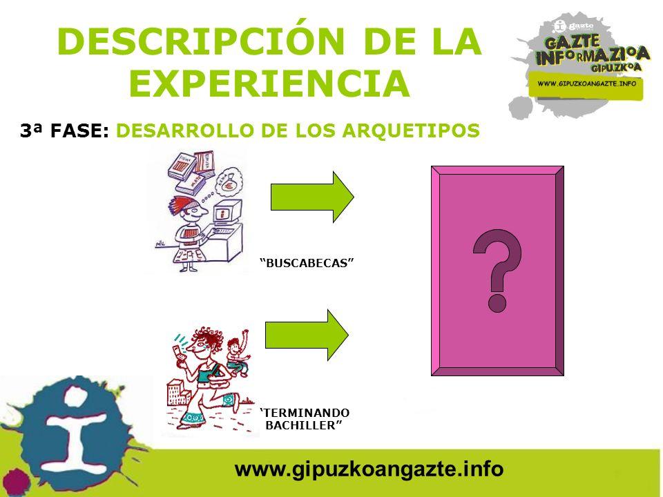www.gipuzkoangazte.info EVALUACIÓN GRUPO DE TRABAJO: Se hace una valoración muy positiva del nuevo funcionamiento de trabajo.