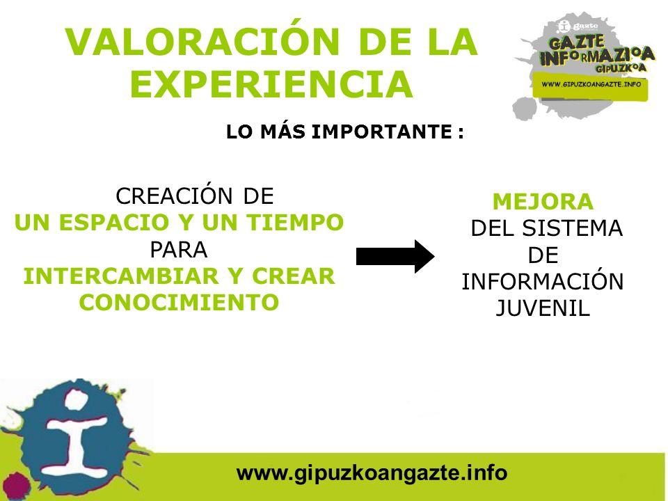 www.gipuzkoangazte.info VALORACIÓN DE LA EXPERIENCIA CREACIÓN DE UN ESPACIO Y UN TIEMPO PARA INTERCAMBIAR Y CREAR CONOCIMIENTO LO MÁS IMPORTANTE : MEJ
