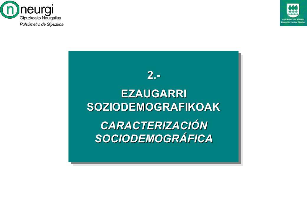 2.- EZAUGARRI SOZIODEMOGRAFIKOAK CARACTERIZACIÓN SOCIODEMOGRÁFICA
