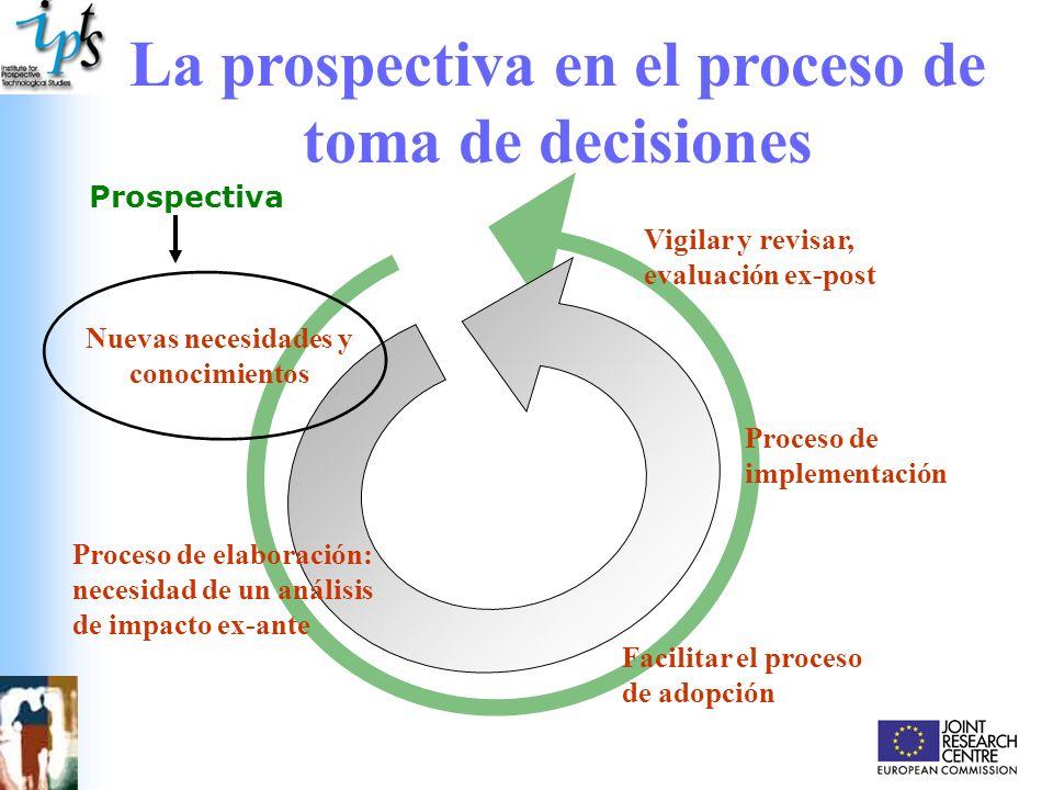 La prospectiva en el proceso de toma de decisiones Proceso de elaboración: necesidad de un análisis de impacto ex-ante Nuevas necesidades y conocimien