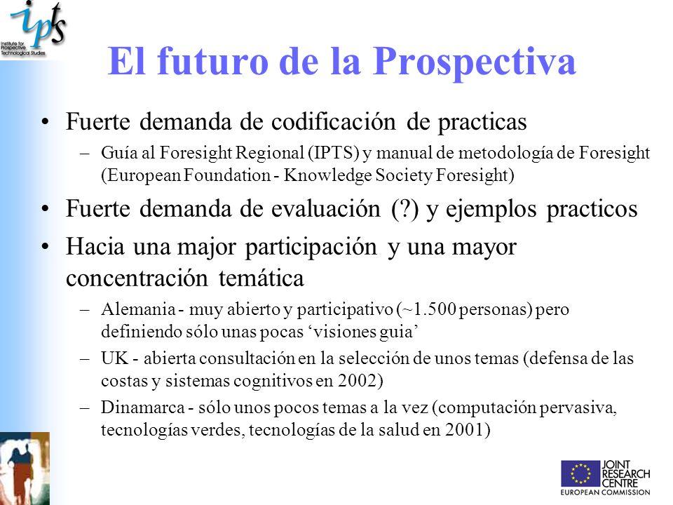 El futuro de la Prospectiva Fuerte demanda de codificación de practicas –Guía al Foresight Regional (IPTS) y manual de metodología de Foresight (Europ