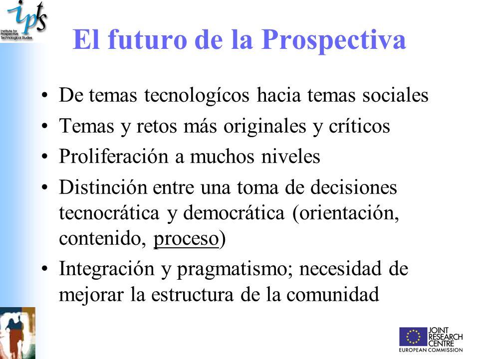 El futuro de la Prospectiva De temas tecnologícos hacia temas sociales Temas y retos más originales y críticos Proliferación a muchos niveles Distinci